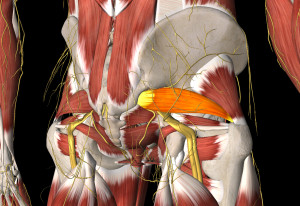 Acupuncture relieves sciatic pain, sciatica and piriformis syndrome.